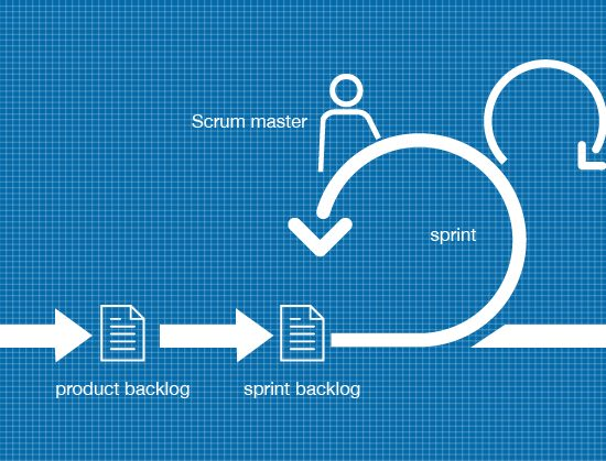 Agile-For-Rapid-Delivery-Of-Scalable-High-Quality-Websites