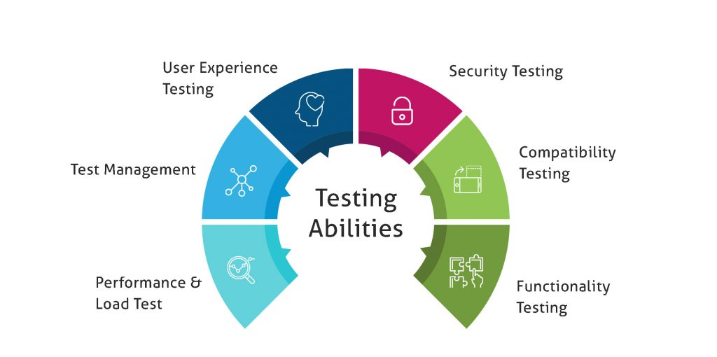 test-abilities